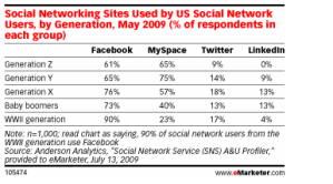 Aviary emarketer-com Picture 2png