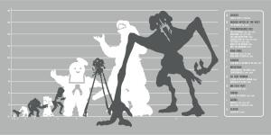 movie monster comparison